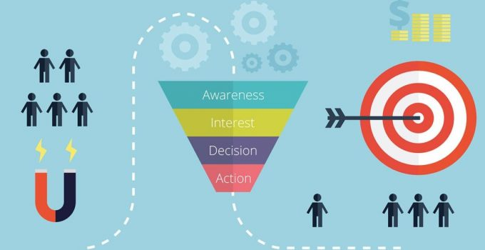 what-is-a-sales-funnel