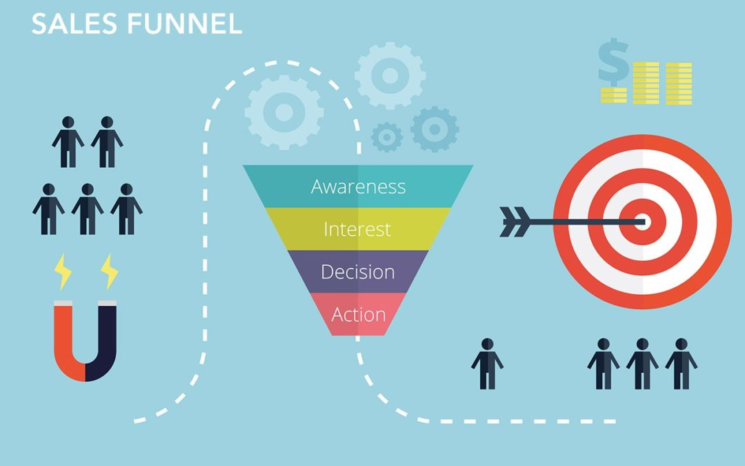 Sales Funnel With Elementor